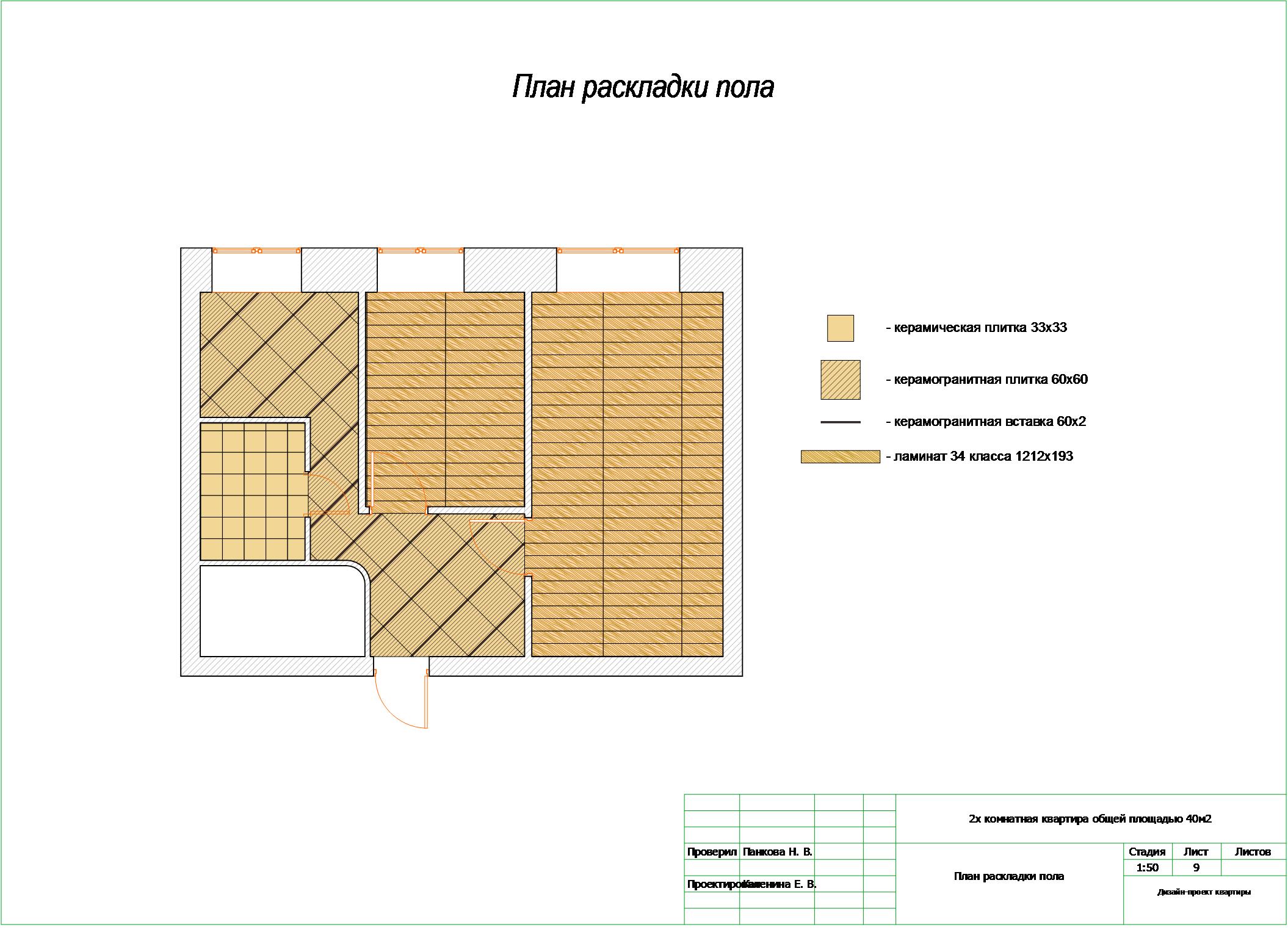 Пол схема раскладки ламинат